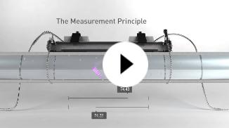 Flexim The Measurement Principal